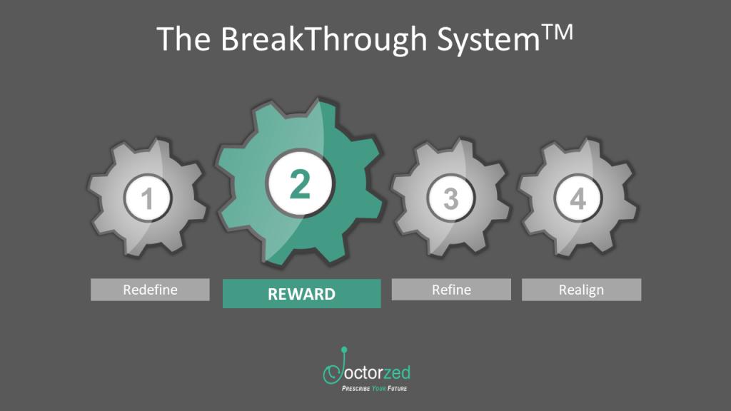 BreakThrough System-Step 2