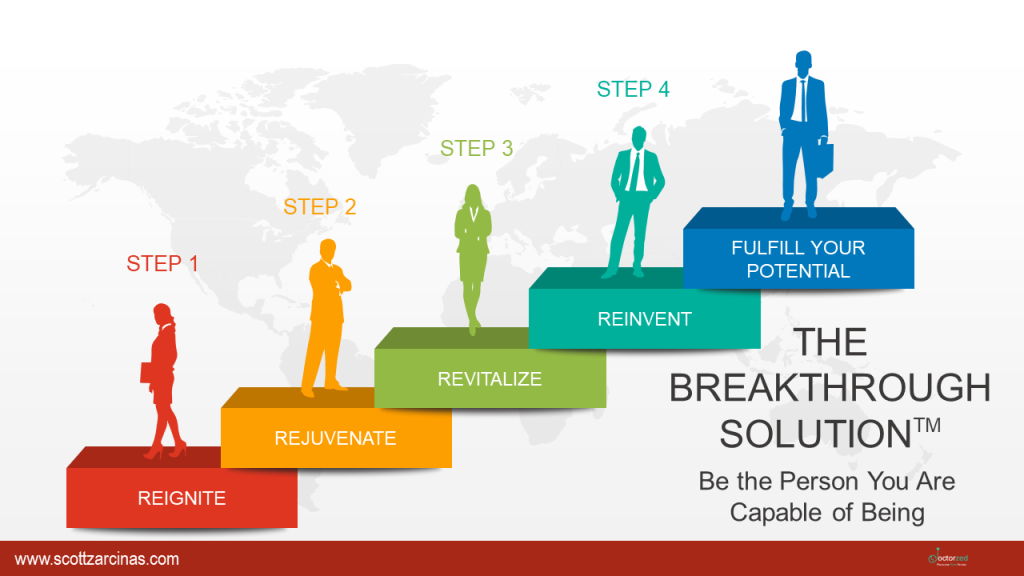 The BreakThrough Solution - 4-Steps